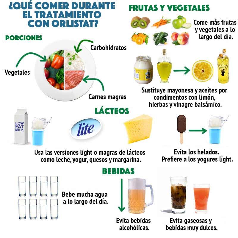 alimentos que no se pueden ingerir con acido urico acido urico traducao ingles acido urico alto nel sangue