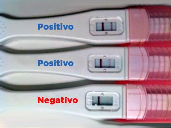 Teste de gravidez confirme plus - 2 com resultado positivo e 1 com resultado negativo.