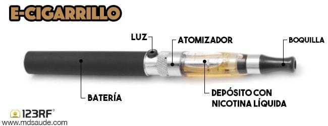 e-cigarrillo