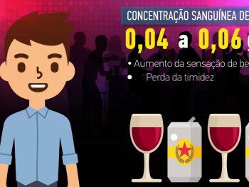 VIDEO: Lo Qué Ocurre Cuando Bebemos Demasiado Alcohol