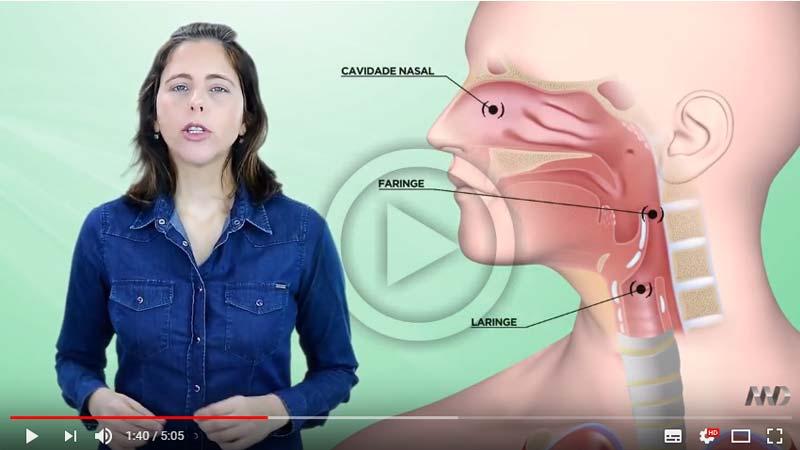 Sintomas da gripe e do resfriado